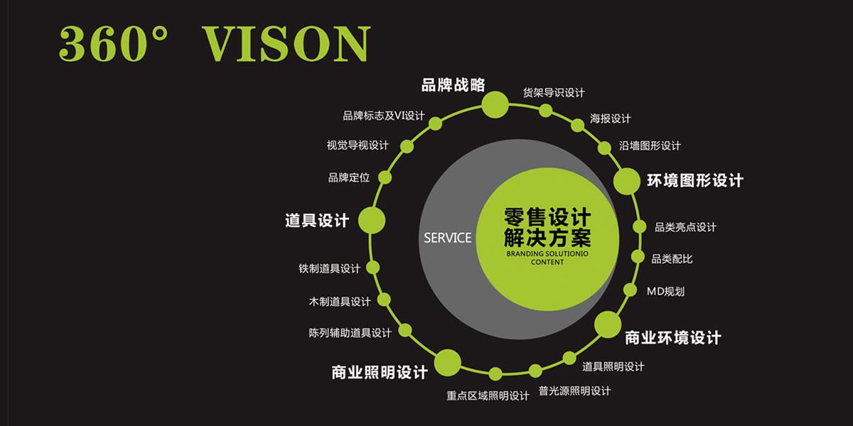 品牌设计、VI设计、餐厅设计等零售问题解决专家